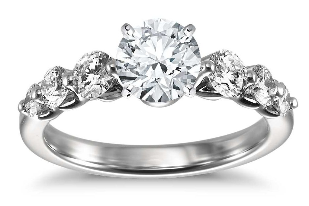 Diamond Ring Insurance Coverage