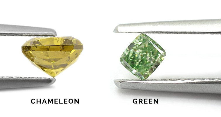 What Is A Chameleon Diamond (Green Diamond)