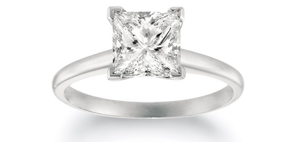 Everything you Need to Know about Ring Resizing ULTIMATE GUIDE