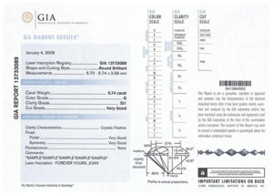 gia_certificate